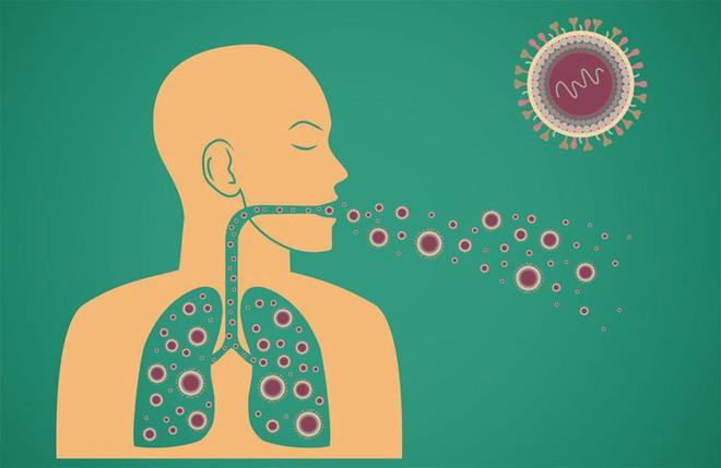 5 ngộ nhận về bệnh ung thư: Nhiều người hiểu sai nên việc phòng chữa bệnh không hiệu quả - Ảnh 3.