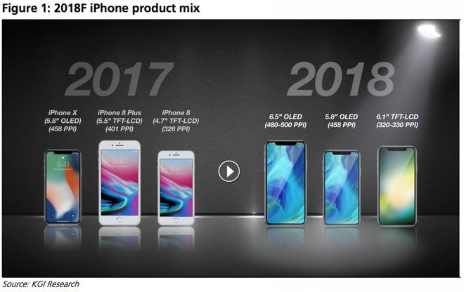 6 hàng nóng Apple dự kiến ra mắt trong năm 2018 khiến ai cũng ngóng chờ - Ảnh 1.