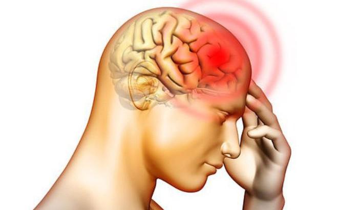 Khắc phục thiếu máu não
