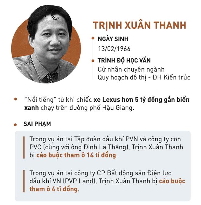 Xét xử ông Đinh La Thăng, Trịnh Xuân Thanh và đồng phạm: Cáo trạng cho rằng Trịnh Xuân Thanh quanh co, cản trở điều tra - Ảnh 23.