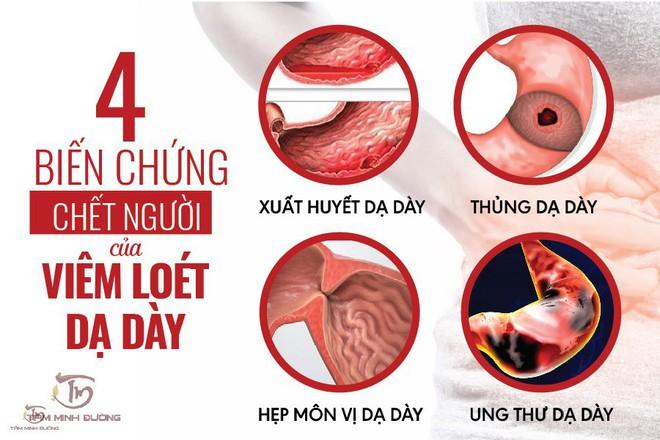 Viêm loét dạ dày tá tràng: Nguyên nhân, triệu chứng và cách điều trị bệnh - Ảnh 1.