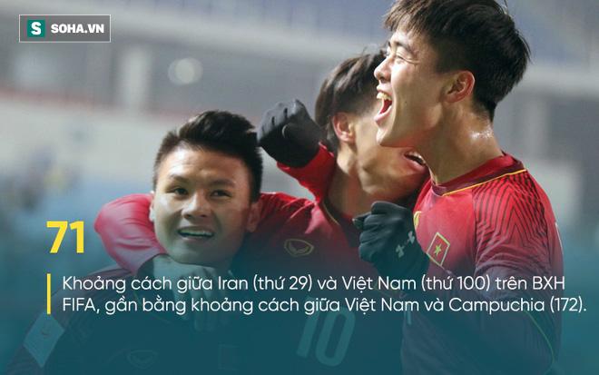 Góc nhìn nhà cái: Việt Nam dễ thua đậm trước Iran - Ảnh 2.