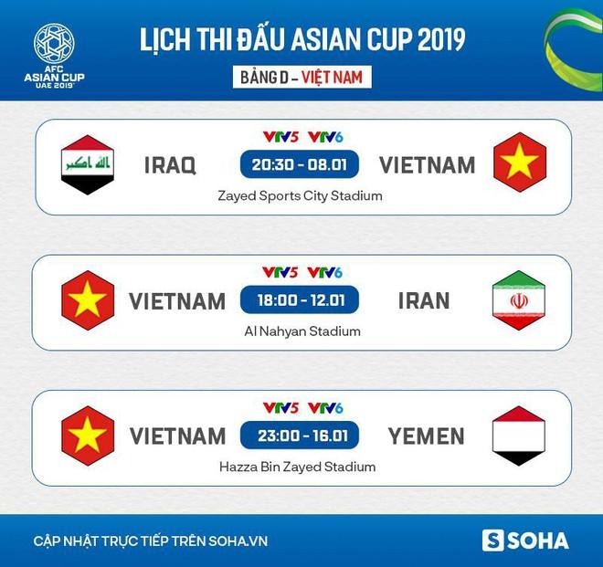 """Báo Hàn Quốc chỉ ra """"điểm yếu chết người"""" khiến Việt Nam khó tạo địa chấn ở Asian Cup - Ảnh 4."""
