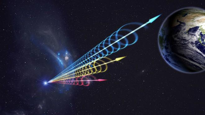 Lần thứ 2 thu được tín hiệu kỳ quái từ vũ trụ: Người ngoài hành tinh đang cố liên lạc? - Ảnh 2.
