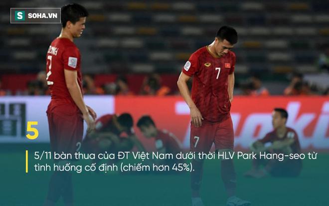 """Báo Hàn Quốc: """"Ở ranh giới giữa sự sống và cái chết, Việt Nam cần mạo hiểm để hạ Yemen"""" - Ảnh 2."""