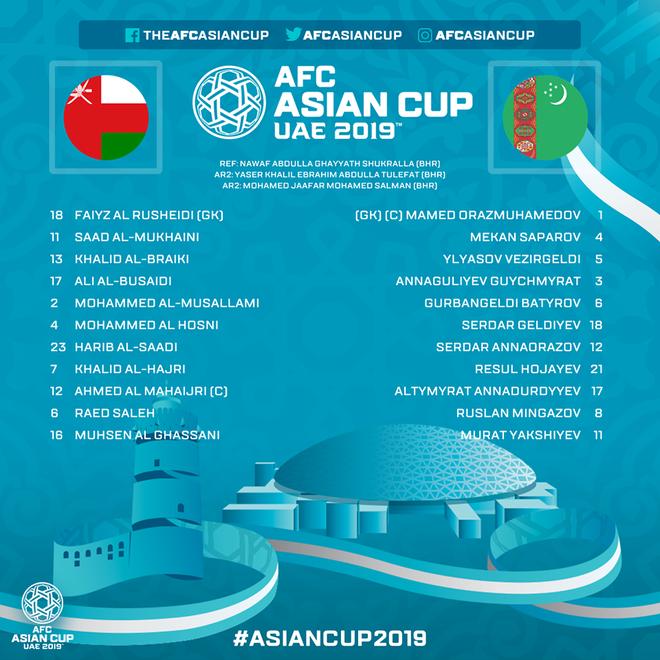 Đả bại Turkmenistan 3-1, Oman khiến Việt Nam tan mộng vào vòng 1/8 sớm - Ảnh 16.