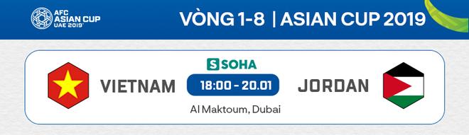 Báo Tây Á nhắc tới con số đáng lo ngại của Jordan trước trận đấu với Việt Nam - Ảnh 2.