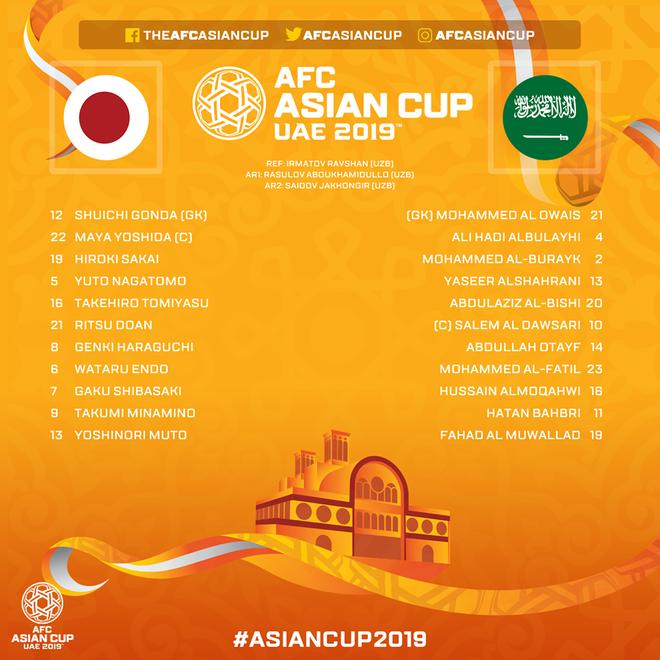 Chơi đầy toan tính, Nhật Bản chính thức gặp Việt Nam ở Tứ kết Asian Cup 2019 - Ảnh 4.