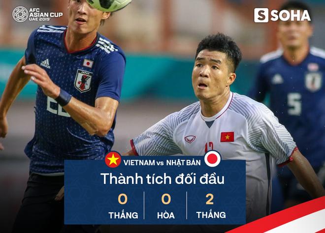 10 thống kê chỉ ra khác biệt khổng lồ giữa Việt Nam và Nhật Bản - Ảnh 4.