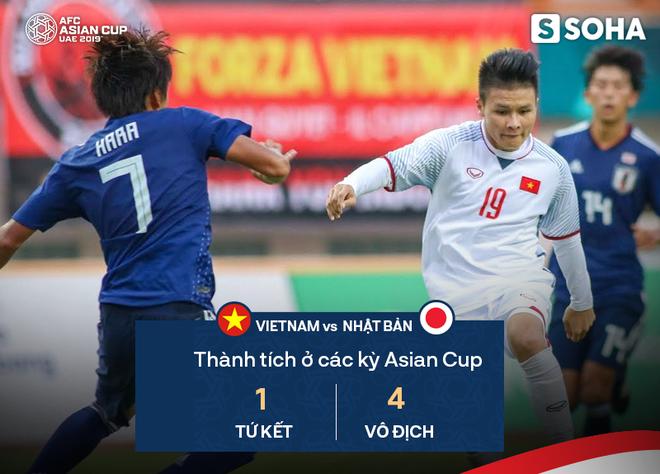 10 thống kê chỉ ra khác biệt khổng lồ giữa Việt Nam và Nhật Bản - Ảnh 2.