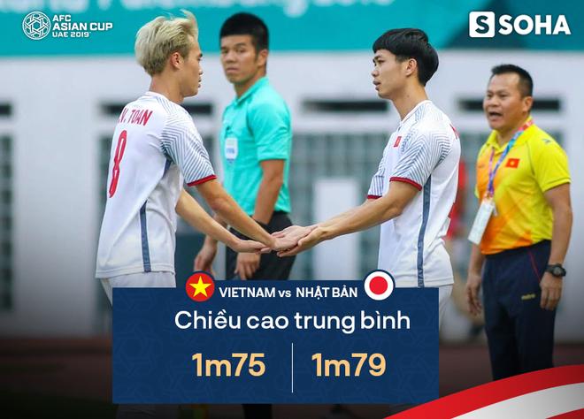 10 thống kê chỉ ra khác biệt khổng lồ giữa Việt Nam và Nhật Bản - Ảnh 6.