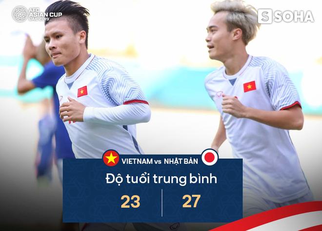 10 thống kê chỉ ra khác biệt khổng lồ giữa Việt Nam và Nhật Bản - Ảnh 7.