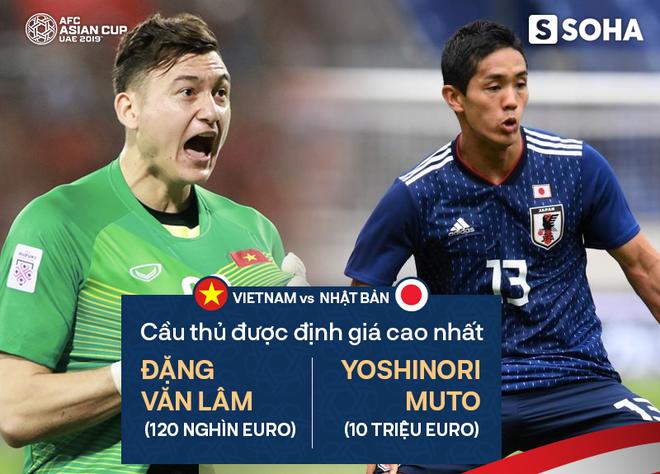 10 thống kê chỉ ra khác biệt khổng lồ giữa Việt Nam và Nhật Bản - Ảnh 9.