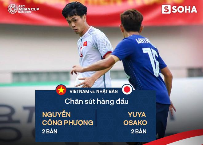 10 thống kê chỉ ra khác biệt khổng lồ giữa Việt Nam và Nhật Bản - Ảnh 5.