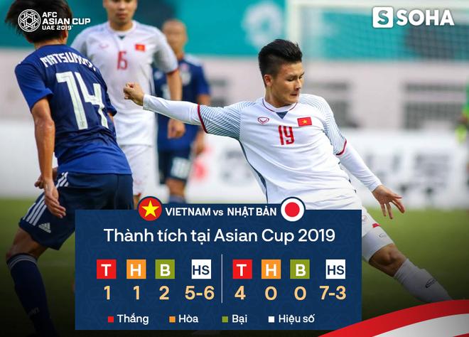 10 thống kê chỉ ra khác biệt khổng lồ giữa Việt Nam và Nhật Bản - Ảnh 3.