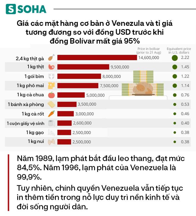 Từng giàu gấp 12 lần Trung Quốc, tại sao Venezuela chìm xuống vực sâu tuyệt vọng? - Ảnh 4.