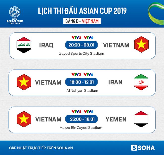 Báo Indonesia tiếc nuối khi Việt Nam thua dưới tay Roberto Carlos của Iraq - Ảnh 3.