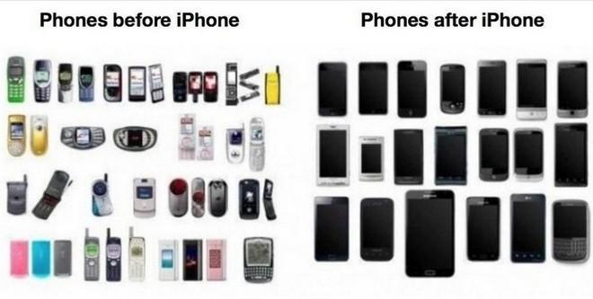 2  bức ảnh cho thấy ảnh hưởng của iPhone tới smartphone Android lớn đến như thế nào? - Ảnh 1.