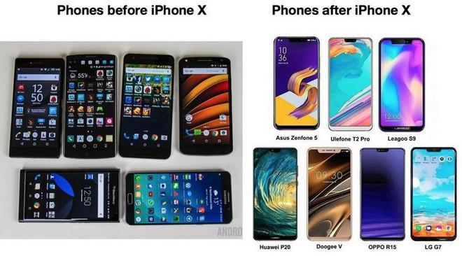 2  bức ảnh cho thấy ảnh hưởng của iPhone tới smartphone Android lớn đến như thế nào? - Ảnh 2.