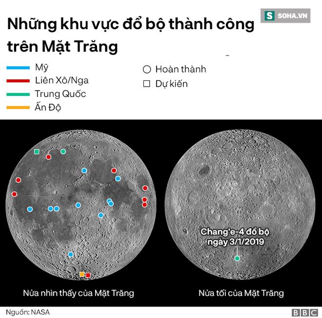 Màn lột xác ngoạn mục của Trung Quốc: Ẩn mình như rồng rồi đổ bộ độc quyền lên Mặt Trăng - Ảnh 1.