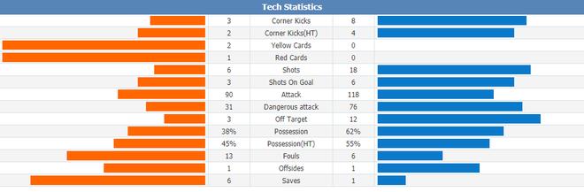 Be góc gần kĩ hơn Văn Lâm, thủ môn Oman vẫn dính bàn thua đau - Ảnh 3.