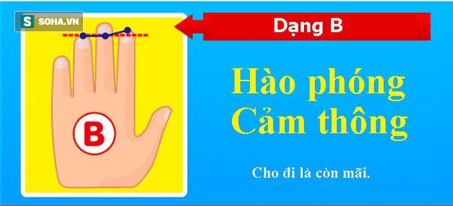 Tố chất bộc lộ qua độ dài 3 ngón tay trên bàn tay trái: Nếu ở dạng E, bạn rất thông minh, quyến rũ - Ảnh 2.