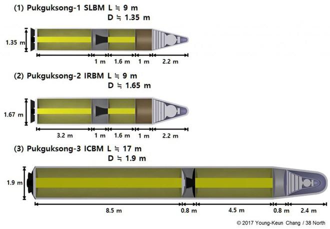 Chuyên gia phương Tây: Iran và Triều Tiên đang song kiếm hợp bích bằng tên lửa đạn đạo? - Ảnh 6.