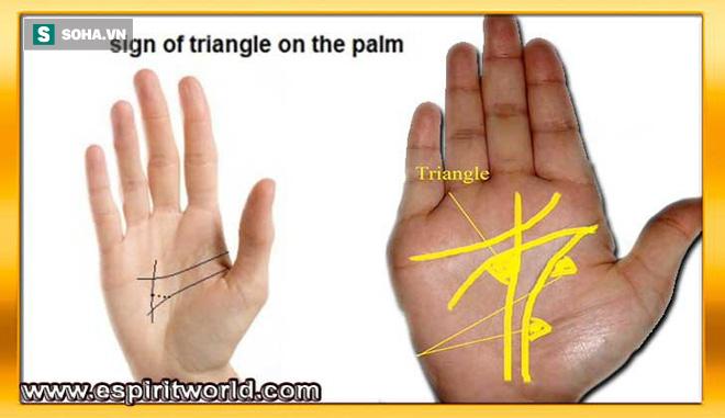 Bạn có thấy hình ngôi sao trong lòng bàn tay không? Hãy xem ý nghĩa của nó - Ảnh 1.