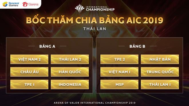 Hé lộ lịch đấu của 2 đội tuyển Việt Nam tại sân chơi trị giá gần 12 tỷ đồng - Ảnh 1.