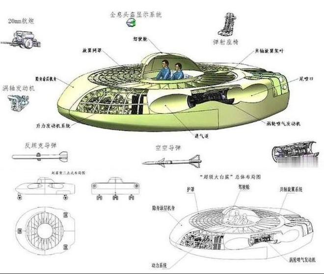 Đĩa bay kỳ dị và chiếc trực thăng bản sao hàng Mỹ của Trung Quốc - Ảnh 2.