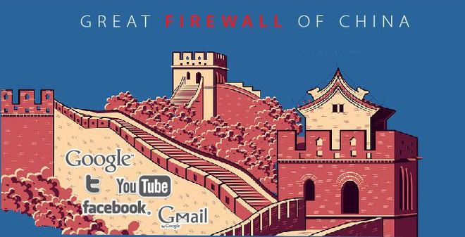 Câu chuyện về Đại Tường Lửa - Hệ thống kiểm duyệt internet phức tạp nhất thế giới của Trung Quốc - Ảnh 1.