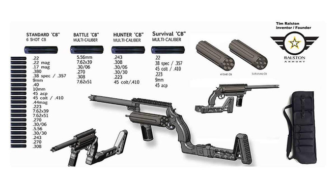 Súng trường tấn công có thể bắn được 21 loại đạn: Quân đội khủng cỡ nào cần trang bị nó? - ảnh 3