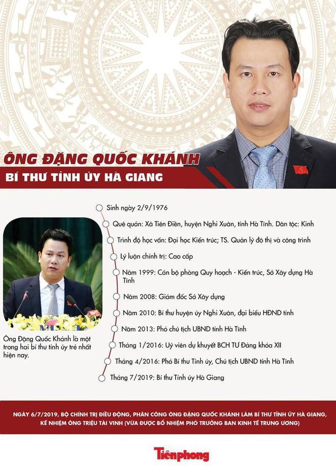 Phê chuẩn Bí thư Hà Giang Đặng Quốc Khánh làm Trưởng đoàn ĐBQH - Ảnh 3.