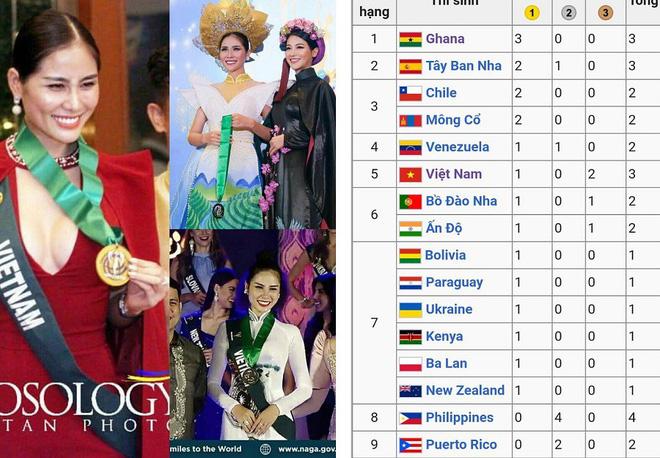 Giành huy chương đồng Người đẹp thân thiện, Hoàng Hạnh lọt top 5 Miss Earth 2019 - Ảnh 3.