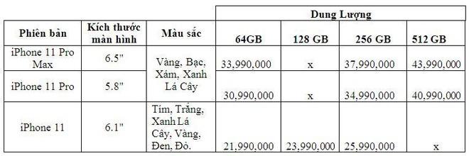 Giá iPhone 11, iPhone 11 Pro tại Việt Nam giảm sốc 5 triệu đồng - Ảnh 3.