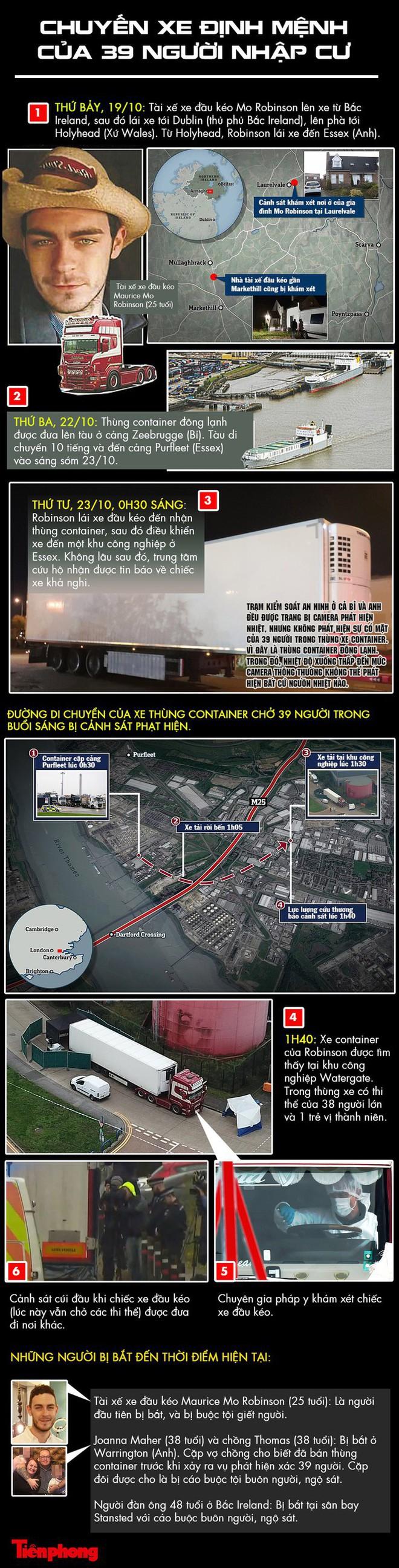 Bộ trưởng Tô Lâm điện đàm với Bộ trưởng Nội vụ Anh về 39 thi thể trong container - Ảnh 2.