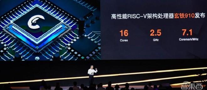 Quyết tâm thoát khỏi lệ thuộc vào Mỹ, Trung Quốc tìm đến kiến trúc chip hoàn toàn mới - Ảnh 1.