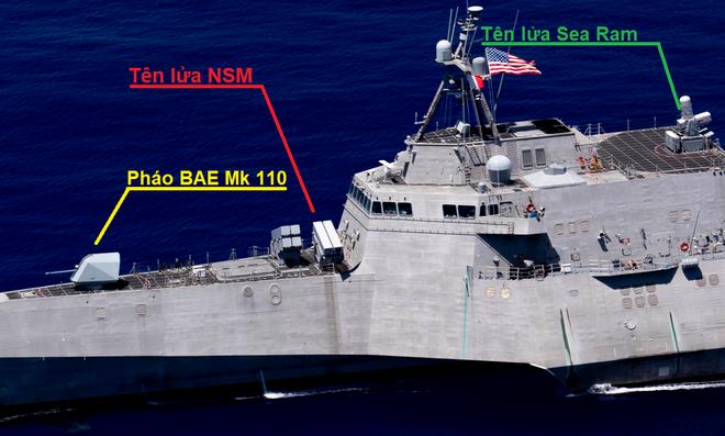Tàu chiến Mỹ thế kỷ 21: Những cái đầu đầy sạn ở Lầu Năm Góc đang phải trả giá quá đắt? - ảnh 3