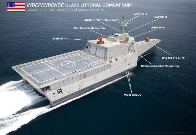 Tàu chiến Mỹ thế kỷ 21: Những cái đầu đầy sạn ở Lầu Năm Góc đang phải trả giá quá đắt? - ảnh 1