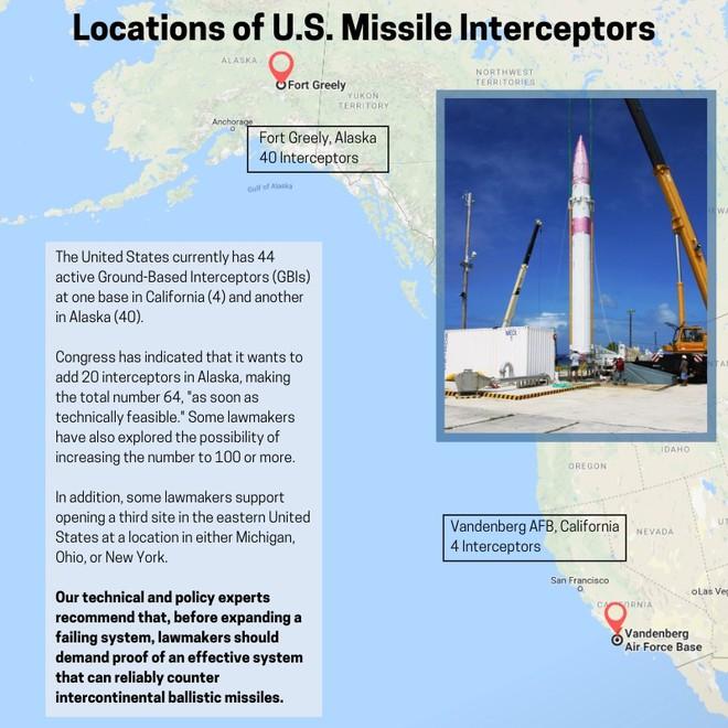 Mỹ xếp giáp quy hàng trước tên lửa Trung Quốc: Lá chắn hạt nhân đã thiếu nay còn yếu? - Ảnh 2.