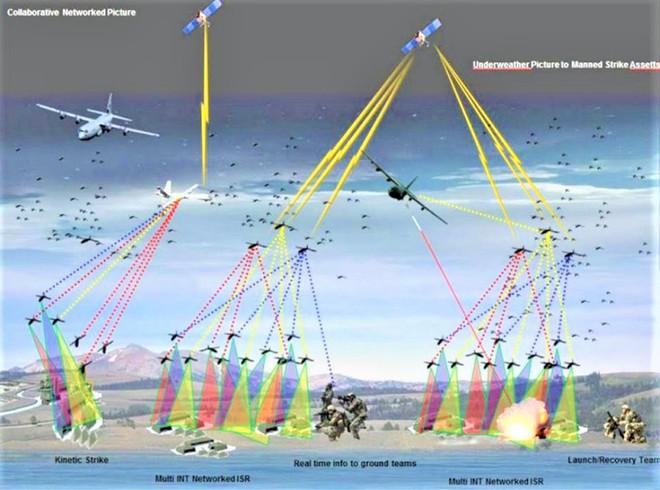 Máy bay không người lái (UAV) sẽ thay đổi bộ mặt chiến tranh? - Ảnh 1.