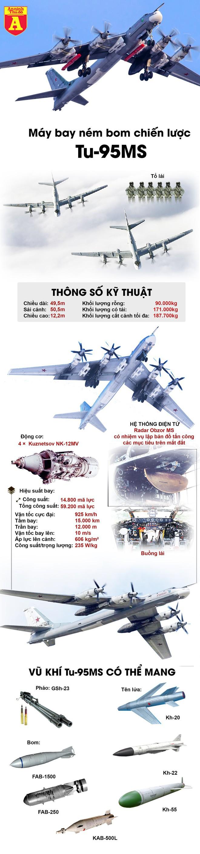 Gấu bay Tu-95MS lọt top máy bay cực nguy hiểm của Nga - Ảnh 2.