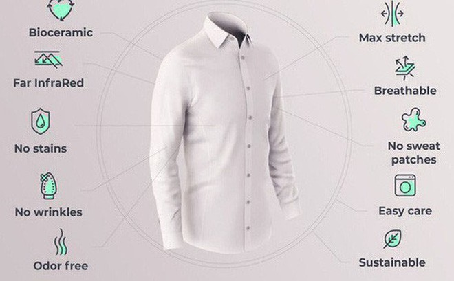 Tây Ban Nha ra mắt loại áo sơ mi có thể giúp người mặc giảm bớt căng thẳng