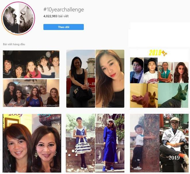 Điểm danh những thử thách được 'lên đời' thành trào lưu đình đám trên mạng xã hội trong năm 2019 - ảnh 8