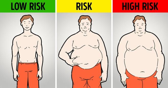 5 dấu hiệu thận của bạn kêu cứu vì có sỏi: Đừng để sỏi tăng kích thước sẽ rất phức tạp - Ảnh 8.