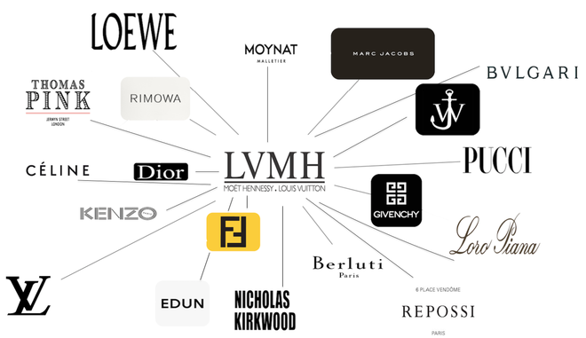 Giàu hơn tỉ phú Bill Gates, ông chủ LVMH nhiều tiền đến mức nào? - Ảnh 3.