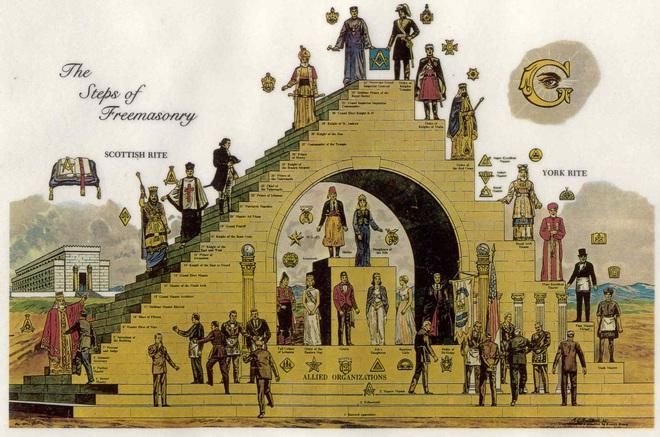 'Đế chế ngầm' bí ẩn trên thế giới: Tồn tại trăm năm, thao túng sự kiện nổi tiếng trong lịch sử? - ảnh 2