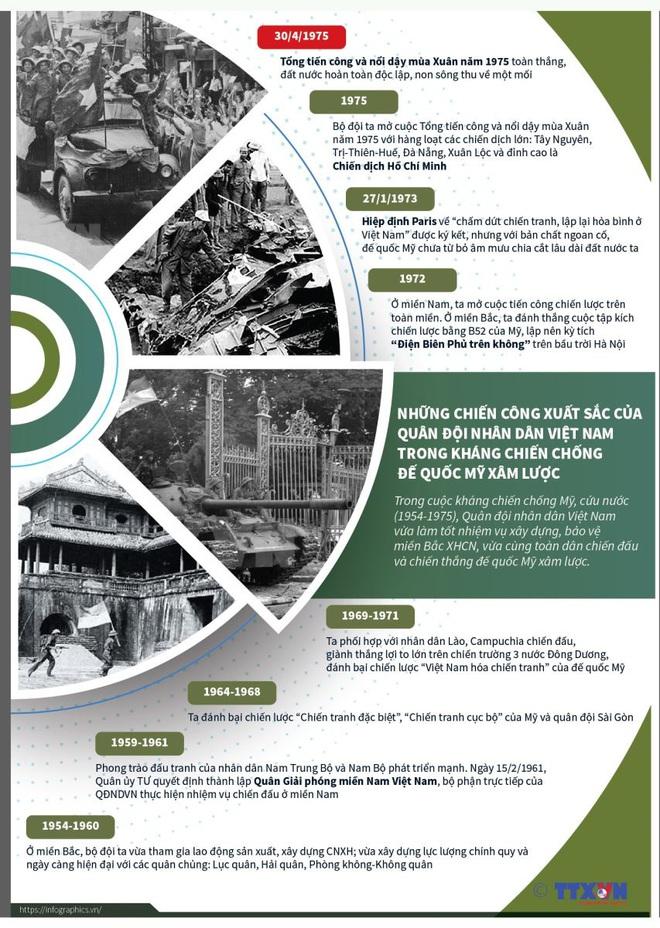 Những chiến công xuất sắc của QĐND Việt Nam trong kháng chiến chống Mỹ - ảnh 1