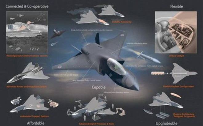 """Thổ Nhĩ Kỳ """"lừa"""" Nga, sử dụng Su-35 làm """"tốt thí"""" để quay về với F-35?"""