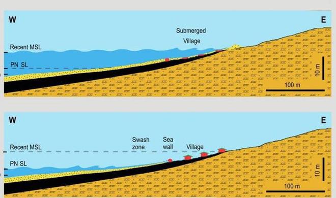 Đê biển 7000 năm tuổi này chính là lời cảnh báo kinh hoàng về biến đổi khí hậu - Ảnh 1.